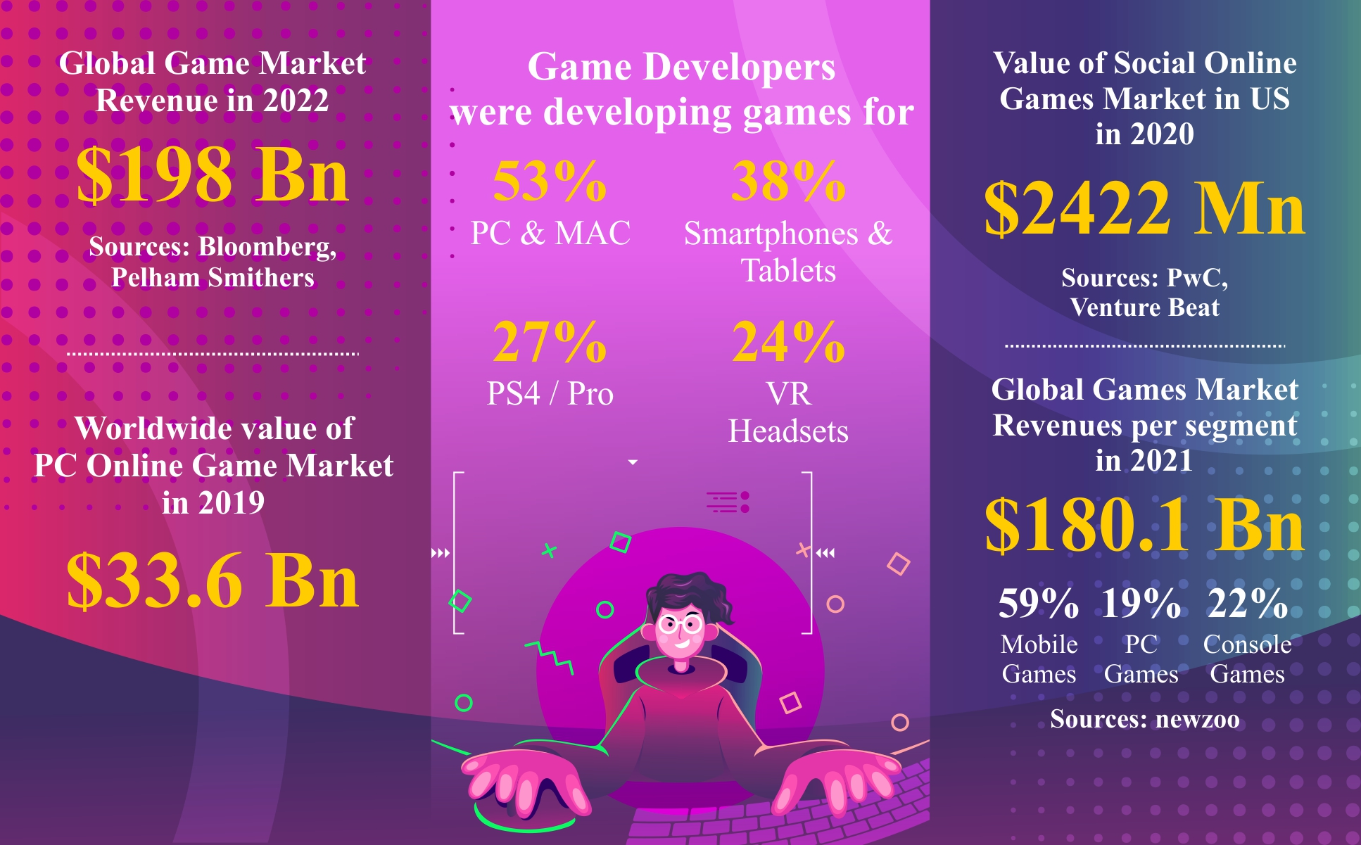 Game Development VIT Bhopal  - Best University in Central India -  New-Website-content44