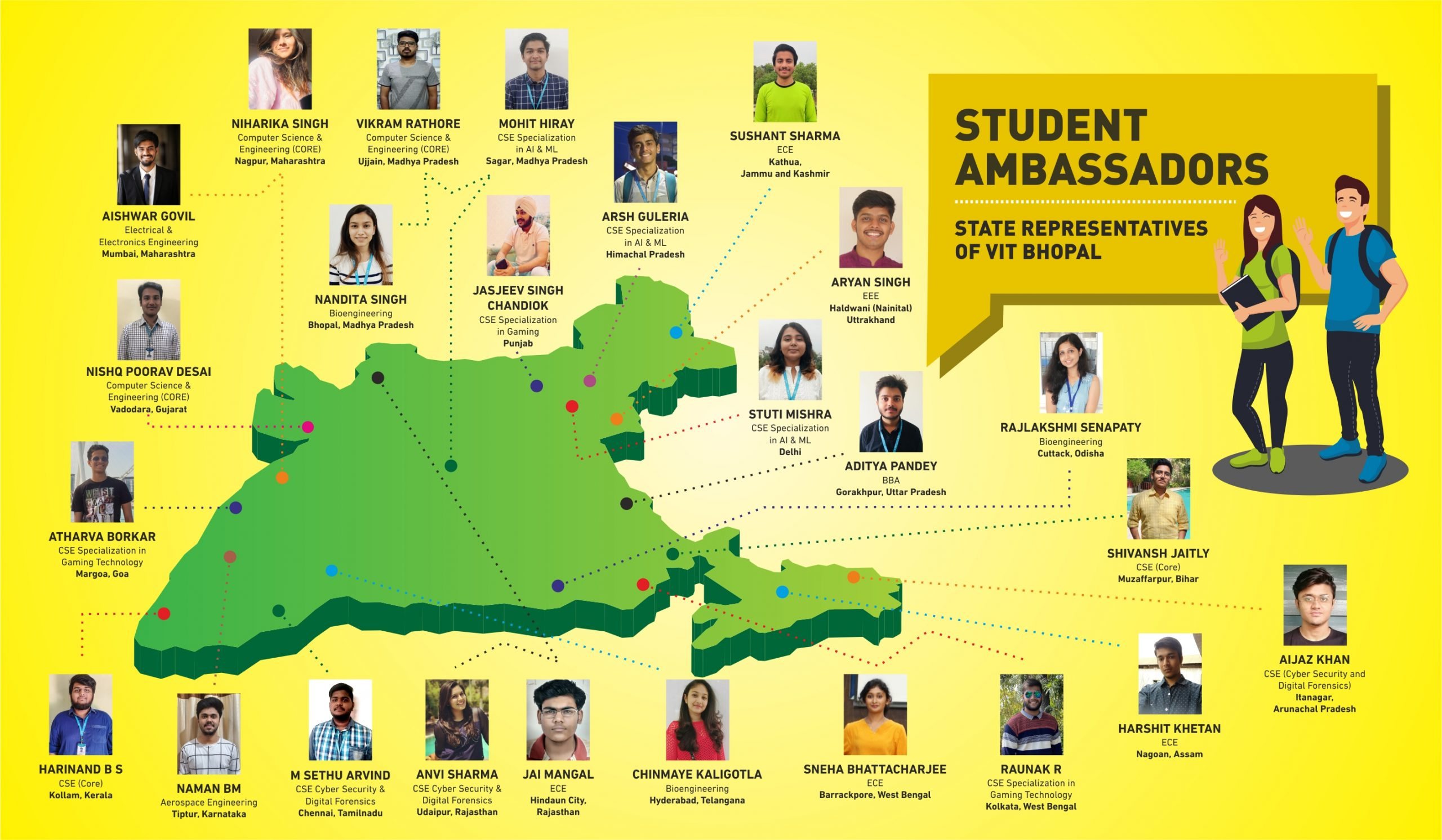 VIT Bhopal  - Best University in Central India -  Landing-Page-Students-Ambassador-1-scaled