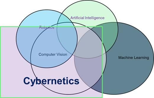 VIT Bhopal  - Best University in Central India -  cybernetics