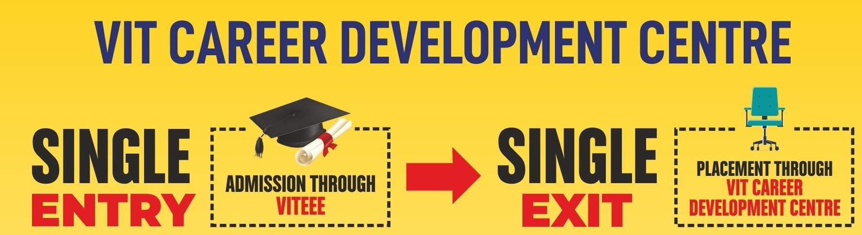 VIT Bhopal  - Best University in Central India -  singleentryexitc