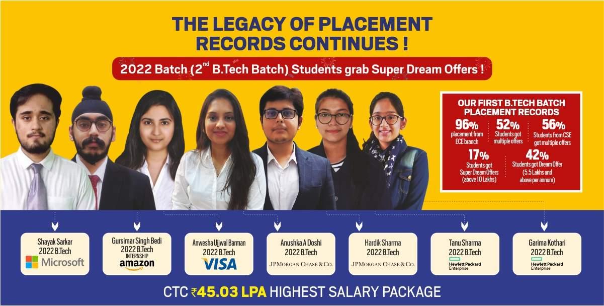 VIT Bhopal  - Best University in Central India -  vitbhopal-placement-2022