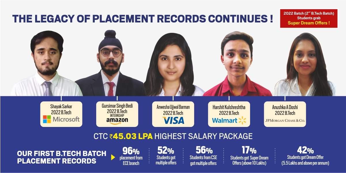 VIT Bhopal  - Best University in Central India -  Super-Dream