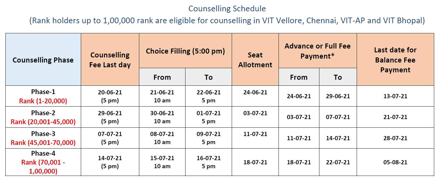 VIT Bhopal  - Best University in Central India -  rank1lcc VIT Bhopal  - Best University in Central India -  rank1lcc