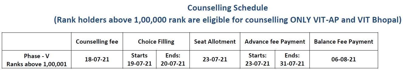 VIT Bhopal  - Best University in Central India -  rank2c VIT Bhopal  - Best University in Central India -  rank2c